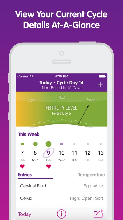 Sprout Period, Fertility & Ovulation Tracker