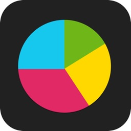 System Coach  - memory manager, activity monitor