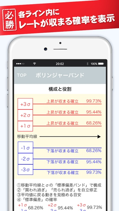 FXチャート必勝手帳 screenshot1