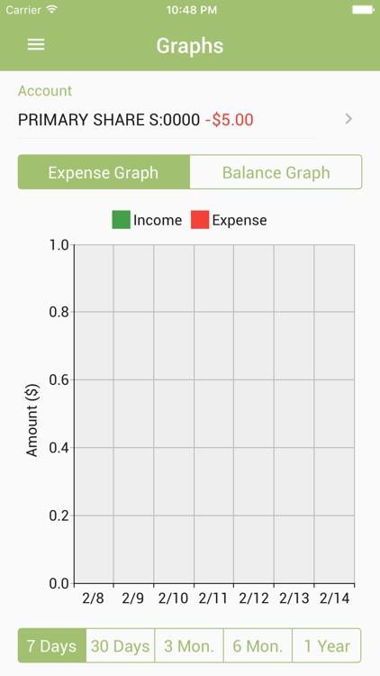 1st CCU Mobile Banking (WI) screenshot-4