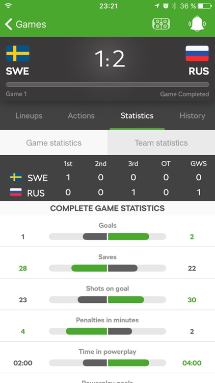 2017 IIHF powered by ŠKODA screenshot-3