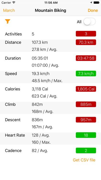 Workout Beacn - Running,Cycling/Biking,Walking screenshot-3