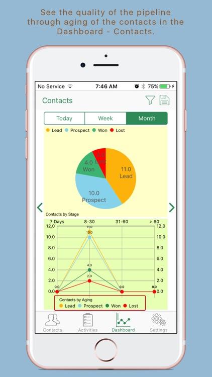 Lead To Win! - Simplified Sales Pipeline Tracker