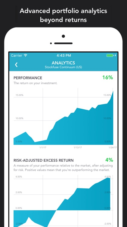 Stockfuse – Virtual Stock Market Game