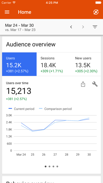 Download Google Analytics for Pc