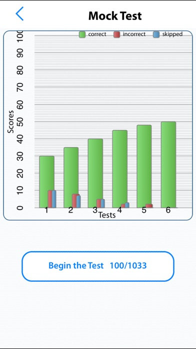 UK LGV Theory Test IPA Cracked for iOS Free Download