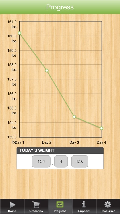 3 Day Diet screenshot-3
