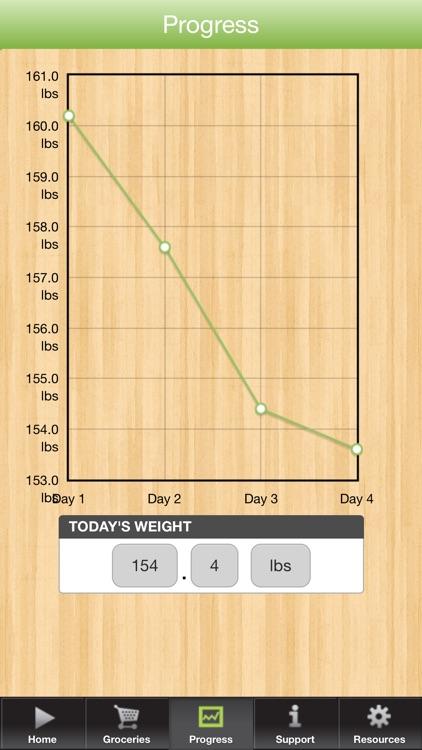 3 Day Diet screenshot-3