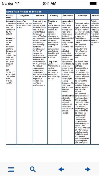 Nursing Care Plan NANDA Tables screenshot-4