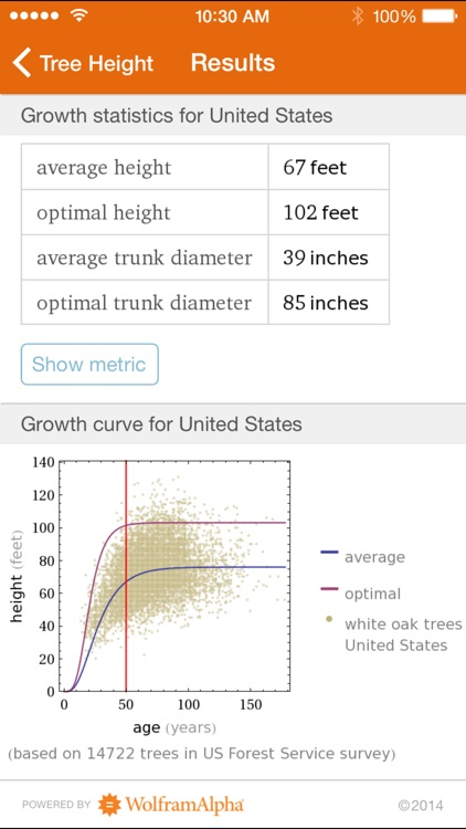 Wolfram Plants Reference App screenshot-2