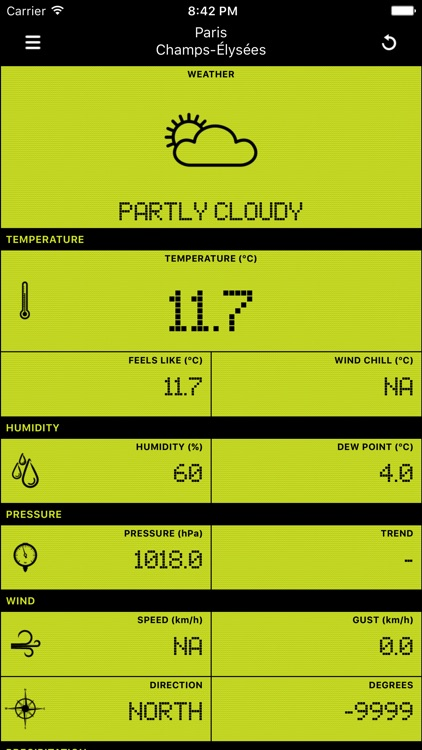 Weather Station .FR