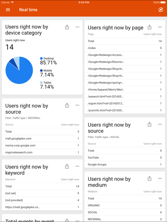 Google Analytics-ipad-2