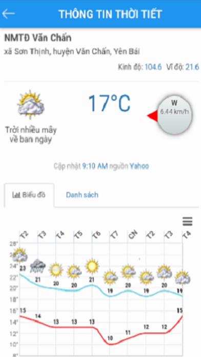 NLDC Weatherのおすすめ画像3