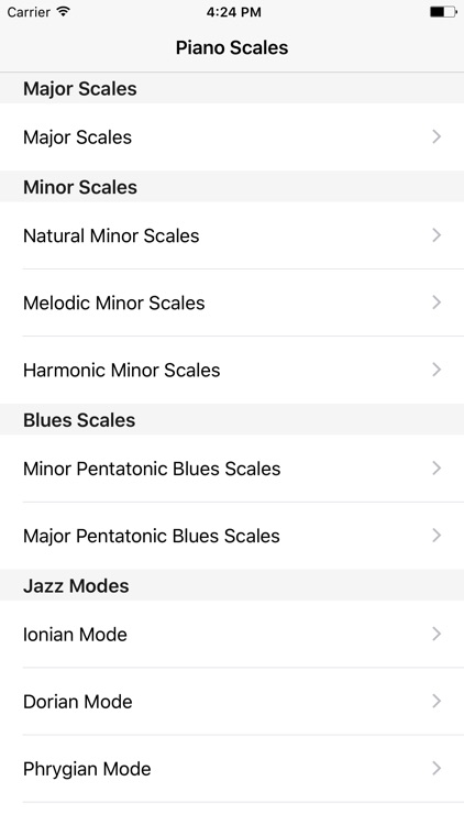 Piano Scales Quick Reference