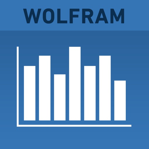 Wolfram Statistics Course Assistant