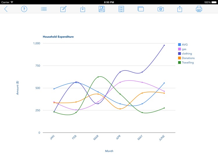 Chart Maker Pro screenshot-0