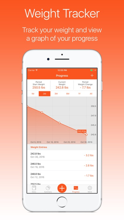 ProTracker Plus Weight, Calorie & Exercise Tracker screenshot-4