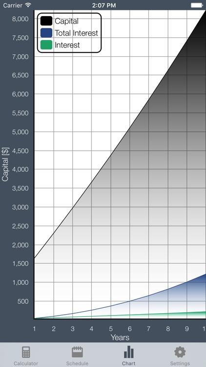 Cic Lite - Compound Interest Calculator