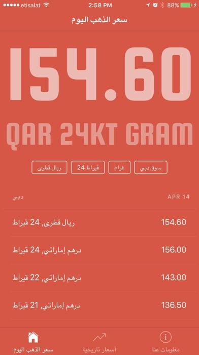 点击获取Gold Price in Qatar أسعار الذهب في قطر