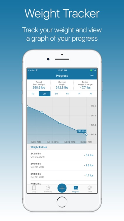 My Score Plus Weight Loss, Food & Exercise Tracker screenshot-4