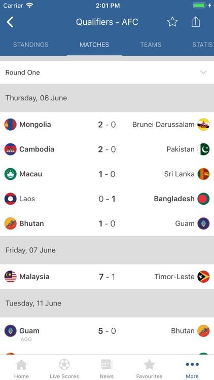 FIFA - Soccer News & Scores screenshot-4