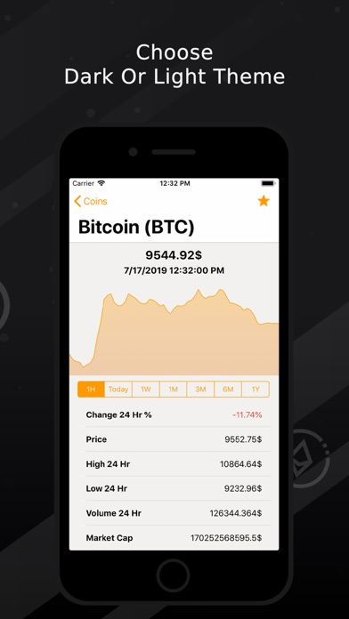 Cryptocurrency Coin Manager 1.0 IOS