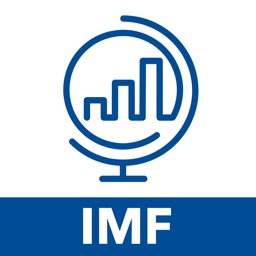 IMF Global Economic Reports