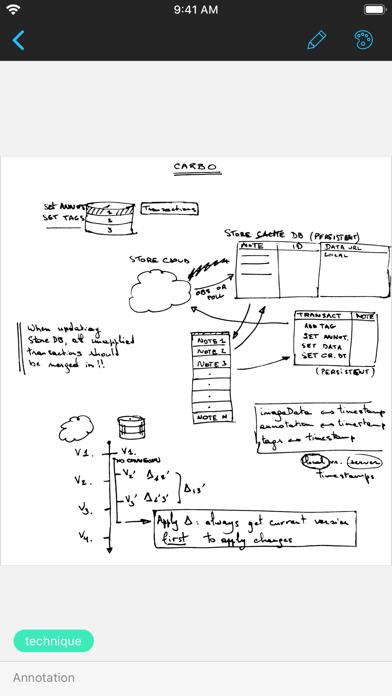 Screenshot #3 pour Carbo › Notes et dessins