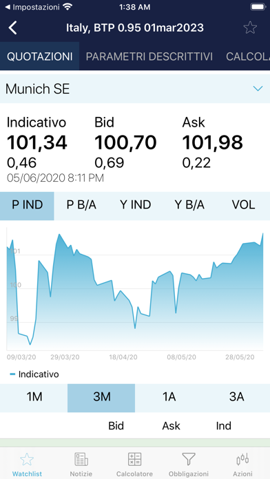 Screenshot of Cbonds2