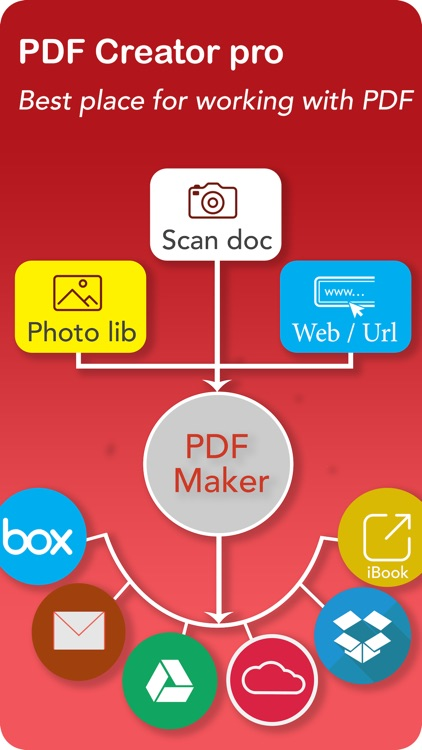 PDF All Pro - Creator, Editor screenshot-0