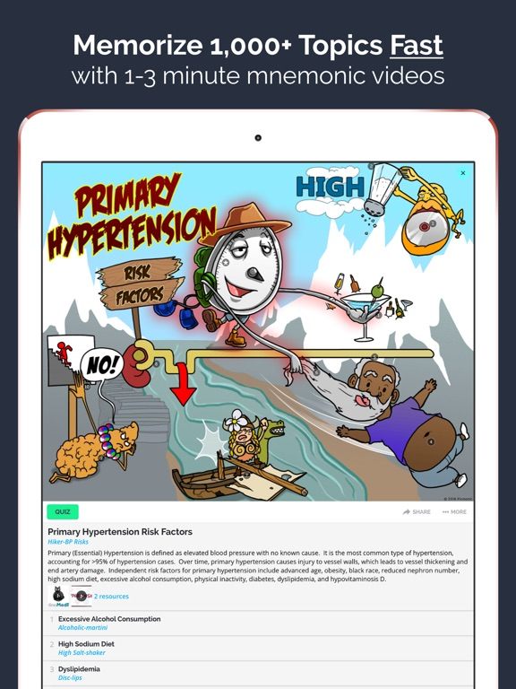 Picmonic: Nursing, Medical, NP por Picmonic, Inc