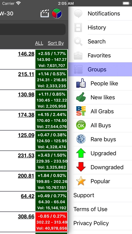 S&P Stocks Ratings & Charts screenshot-7