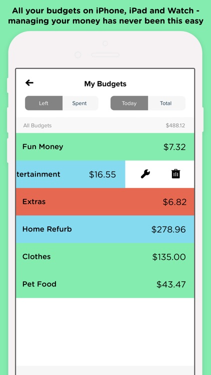 Pennies – Budget and Expenses