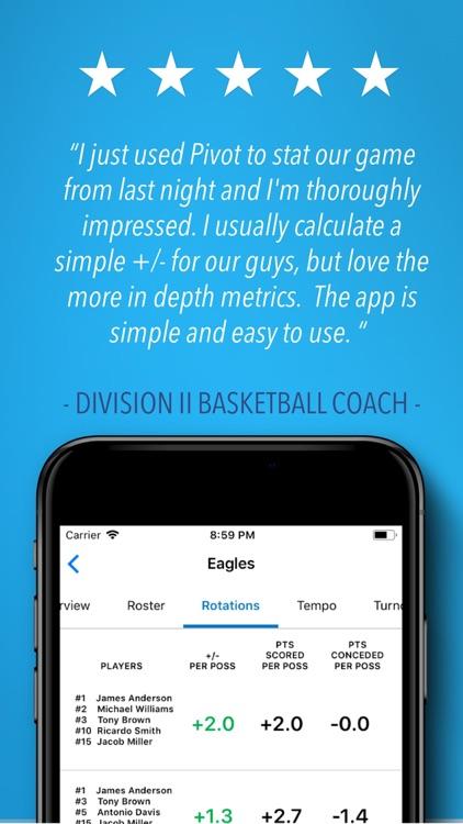 Pivot Basketball Stats Tracker