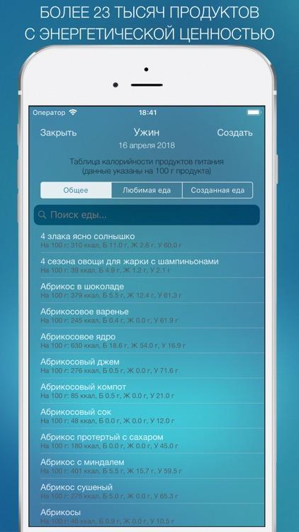 Дневник питания - Мой Рацион! screenshot-4
