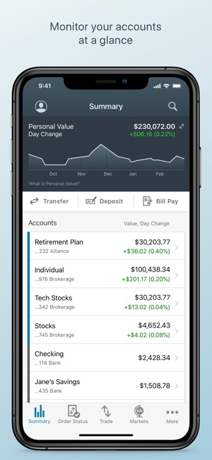Schwab Mobile on the App Store