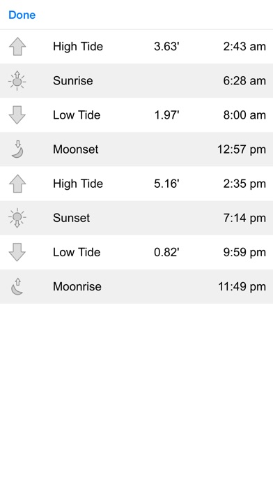 Screenshot for Tide Graph in United States App Store