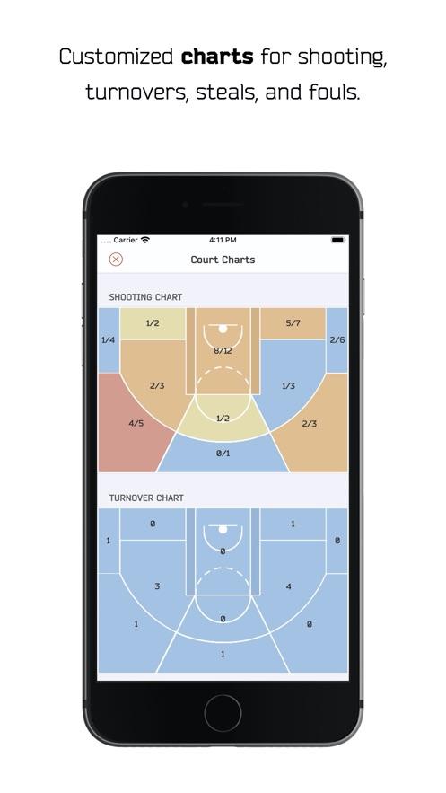 HoopMetrics   Basketball Stats】版本记录- iOS App版本更新