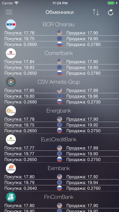 点击获取Курсы валют Молдовы