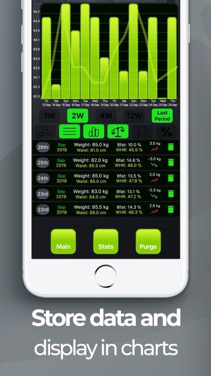 Bodyfat Calculator 4