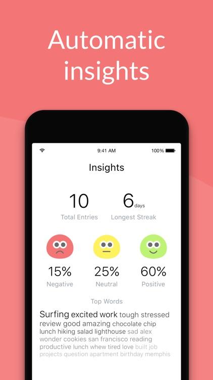JournalBot: Simple SMS Diary screenshot-3
