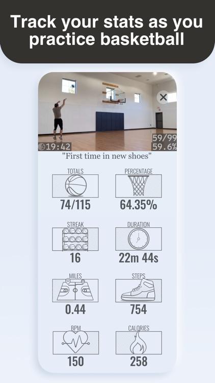 Tally Hoops - Basketball Stats