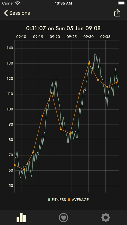 Cardiogram: HR Monitoring screenshot-4