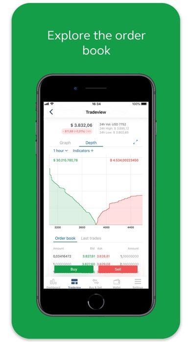 Bitstamp – safe crypto trading - 窓用