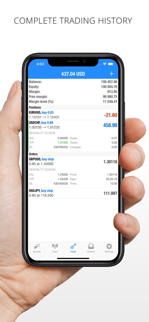 Metatrader 4 On The App Store