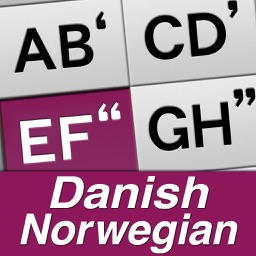 AEI Keyboard Note Danish