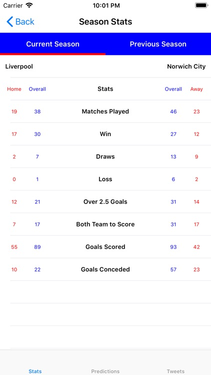 Football Betting Tips EPL 2019