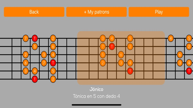 Guitar Patterns