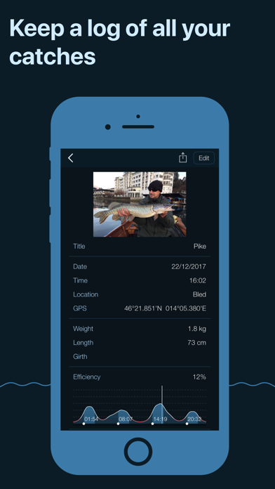 Fishing Calendar Pro Screenshot