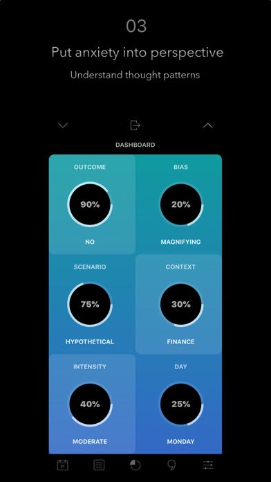 Worry Watch: The Habit Tracker Screenshots